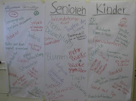 Im Charrette-Büro an der Wand, die Stichworte aus den Befragungen zeigen, Trennung von Arealen für die Jüngsten, die Jungen und Alten, von Aktionsflächen und Ruhezonen ist angesagt